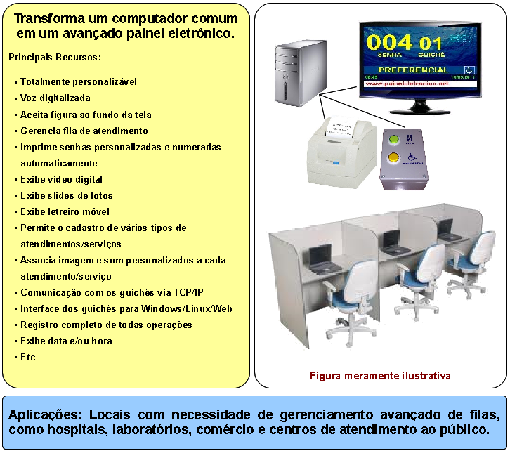 http://paineleletronico.net/anuncios/anuncio_e-painel_02.png